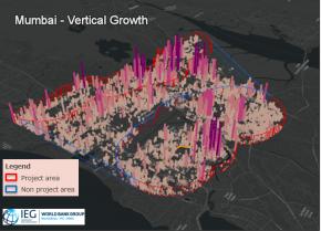 Urban spatial growth analysis