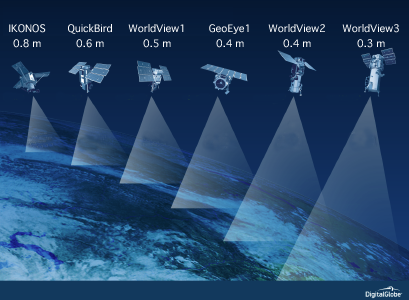 DigitalGlobe satellites Constellation (WorldView and others)