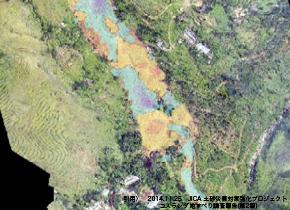 AW3Dとヘリコプター調査での災害前後の正確な比較による、被害全容と、被災地や周辺地域の二次災害の危険性の把握