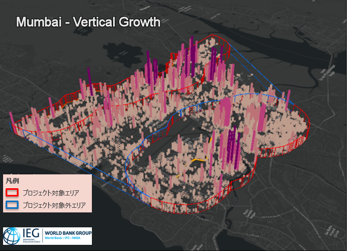 Mumbai - Vertical Growth