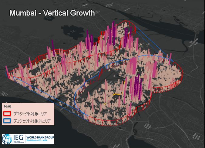 Mumbai - Vertical Growth