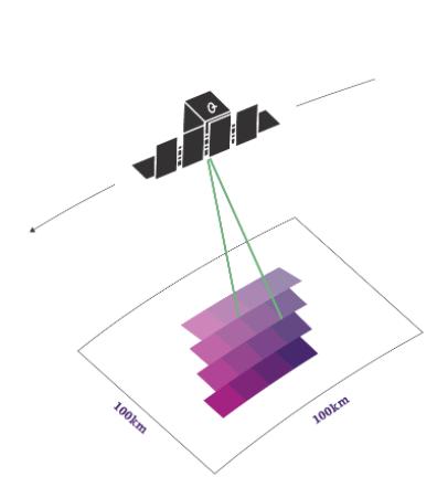 SCANモードのイメージ